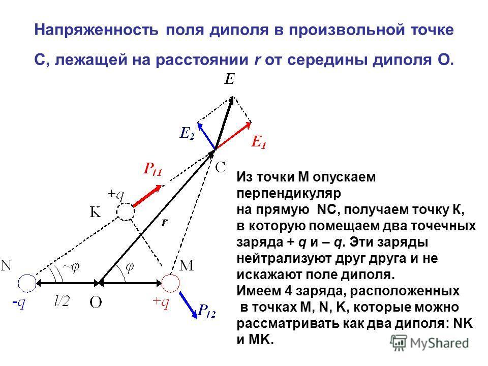 Напряженность поля диполя в произвольной точке С, лежащей на расстоянии r от середины диполя О. Из точки М опускаем перпендикуляр на прямую NC, получаем точку К, в которую помещаем два точечных заряда + q и – q. Эти заряды нейтрализуют друг друга и н