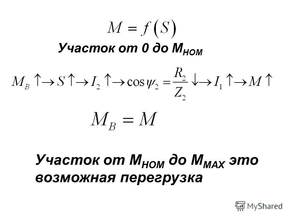 Зависимость электромагнитного момента от скольжения М ном М макс S КР S Рабочий режим перегрузка неустойчивый режим