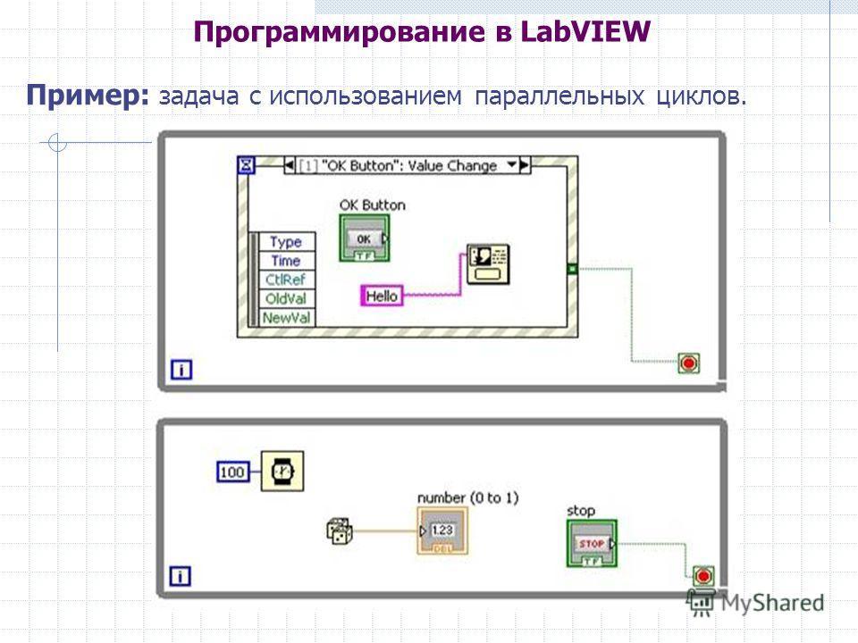 Программирование в LabVIEW Пример: задача с использованием параллельных циклов.