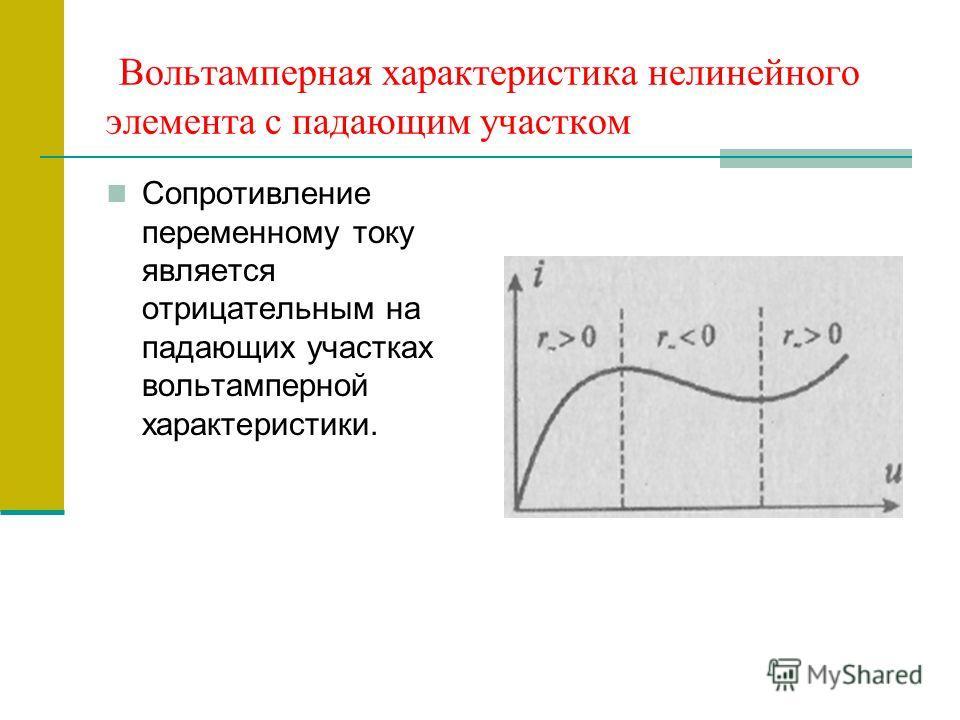 Вольтамперная характеристика нелинейного элемента с падающим участком Сопротивление переменному току является отрицательным на падающих участках вольтамперной характеристики.