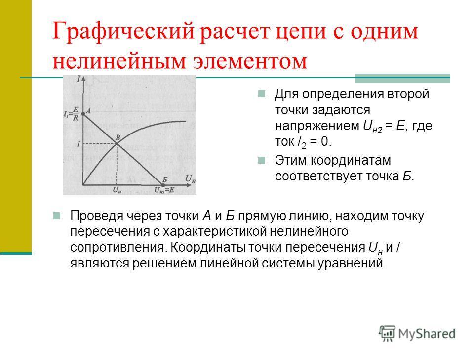 Графический расчет цепи с одним нелинейным элементом Для определения второй точки задаются напряжением U н2 = Е, где ток / 2 = 0. Этим координатам соответствует точка Б. Проведя через точки А и Б прямую линию, находим точку пересечения с характеристи