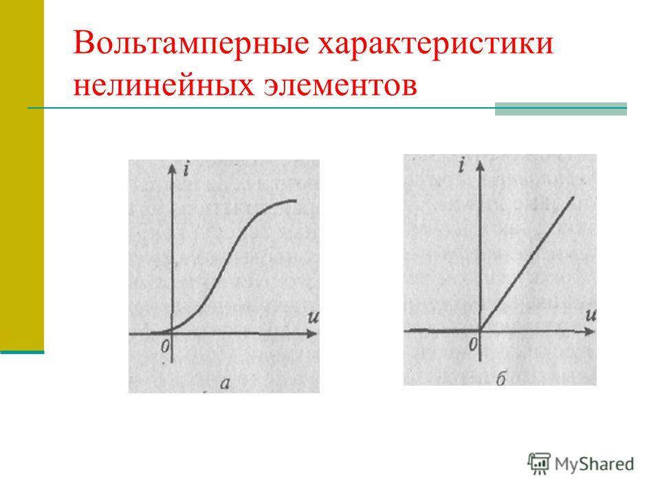 Вольтамперные характеристики нелинейных элементов