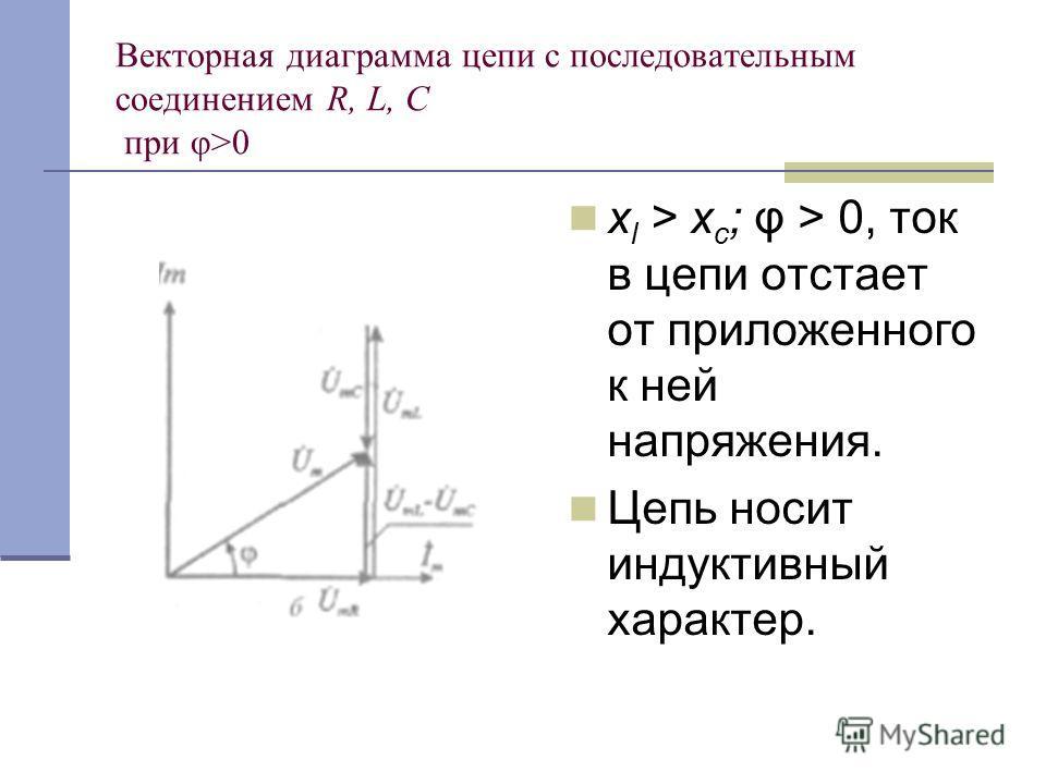 Векторная диаграмма цепи с последовательным соединением R, L, С при φ>0 x l > х с ; φ > 0, ток в цепи отстает от приложенного к ней напряжения. Цепь носит индуктивный характер.
