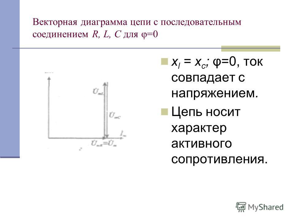 Векторная диаграмма цепи с последовательным соединением R, L, С для φ=0 x l = х с ; φ=0, ток совпадает с напряжением. Цепь носит характер активного сопротивления.