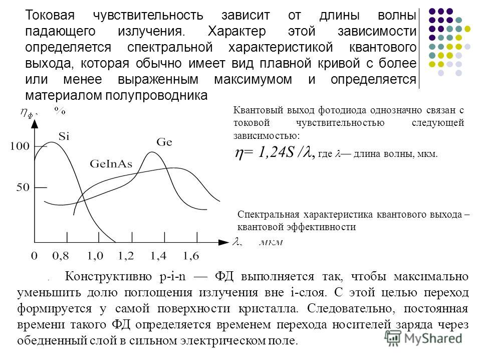 Токовая чувствительность зависит от длины волны падающего излучения. Характер этой зависимости определяется спектральной характеристикой квантового выхода, которая обычно имеет вид плавной кривой с более или менее выраженным максимумом и определяется