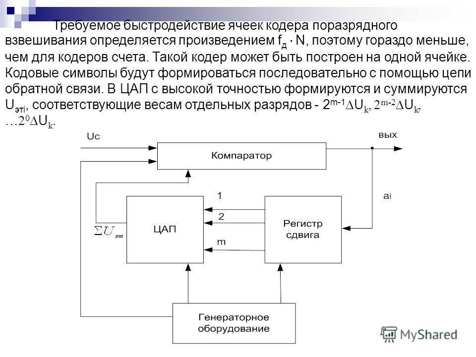 Требуемое быстродействие ячеек кодера поразрядного взвешивания определяется произведением f д · N, поэтому гораздо меньше, чем для кодеров счета. Такой кодер может быть построен на одной ячейке. Кодовые символы будут формироваться последовательно с п