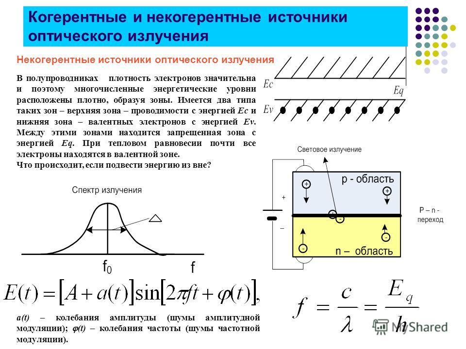 Когерентные и некогерентные источники оптического излучения Некогерентные источники оптического излучения В полупроводниках плотность электронов значительна и поэтому многочисленные энергетические уровни расположены плотно, образуя зоны. Имеется два