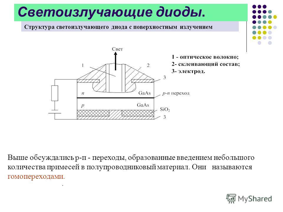 Светоизлучающие диоды. Структура светоизлучающего диода с поверхностным излучением Выше обсуждались р-п - переходы, образованные введением небольшого количества примесей в полупроводниковый материал. Они называются гомопереходами..