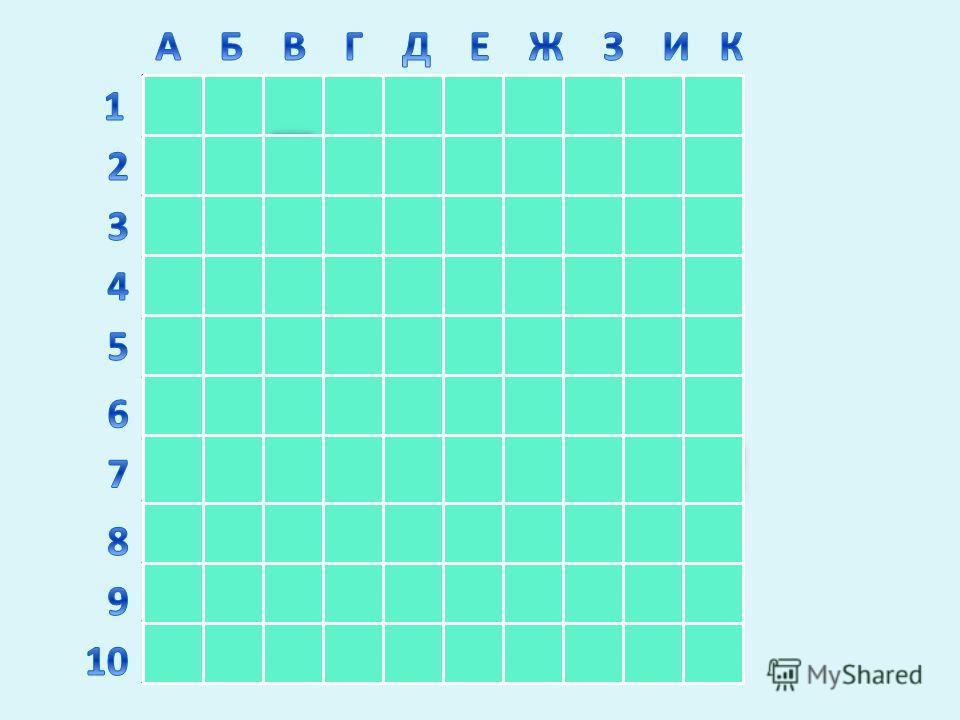 Клетки, касающиеся бортов корабля, обозначены буквами, соответствующими разделу математики или темы. «А» - алгебра,«Г» - геометрия, «И»- история математики, «З» - занимательные задачи. Остальные клетки пустые. Участникам необходимо овладеть всеми кор