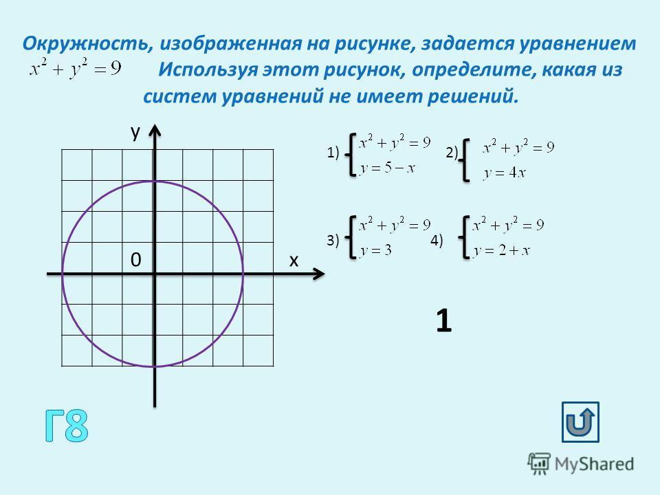 Какие из утверждений верны? 1)Диагонали ромба в точке пересечения делятся пополам. 2)Если площади двух квадратов равны, то и эти квадраты равны. 3)Длина хорды окружности не может превышать длину радиуса этой окружности. 4)Любые два равносторонних тре