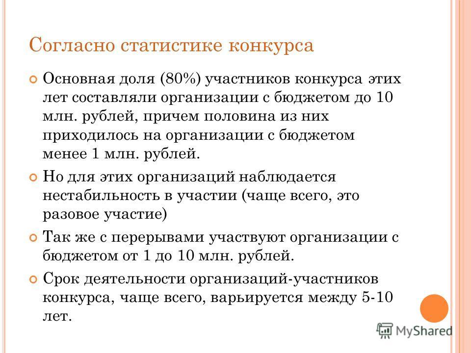Согласно статистике конкурса Основная доля (80%) участников конкурса этих лет составляли организации с бюджетом до 10 млн. рублей, причем половина из них приходилось на организации с бюджетом менее 1 млн. рублей. Но для этих организаций наблюдается н