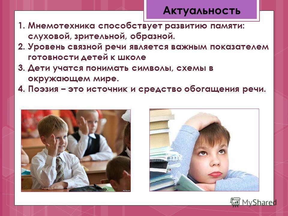 1. Мнемотехника способствует развитию памяти: слуховой, зрительной, образной. 2. Уровень связной речи является важным показателем готовности детей к школе 3. Дети учатся понимать символы, схемы в окружающем мире. 4. Поэзия – это источник и средство о
