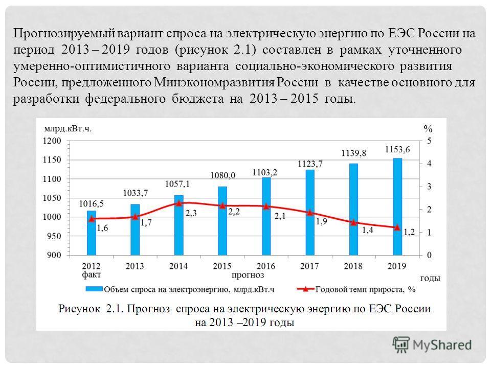 Прогнозируемый вариант спроса на электрическую энергию по ЕЭС России на период 2013 – 2019 годов (рисунок 2.1) составлен в рамках уточненного умеренно-оптимистичного варианта социально-экономического развития России, предложенного Минэкономразвития Р