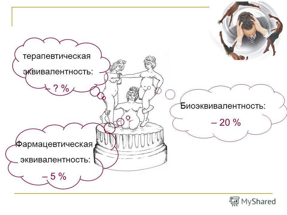 Биоэквивалентность: – 20 % Фармацевтическая эквивалентность: – 5 % терапевтическая эквивалентность: – ? %