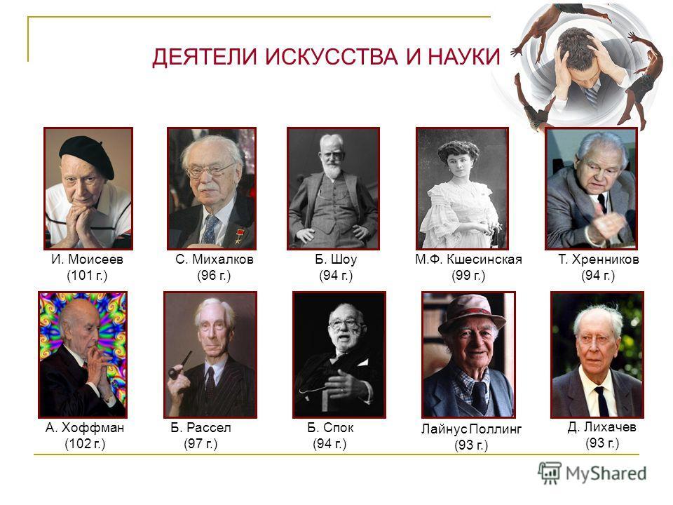 И. Моисеев (101 г.) С. Михалков (96 г.) Б. Шоу (94 г.) М.Ф. Кшесинская (99 г.) Т. Хренников (94 г.) А. Хоффман (102 г.) Б. Рассел (97 г.) Б. Спок (94 г.) Лайнус Поллинг (93 г.) Д. Лихачев (93 г.) ДЕЯТЕЛИ ИСКУССТВА И НАУКИ
