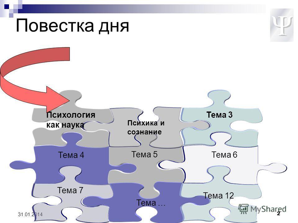 31.01.2014 1 Психология человека д. псх. н. А.Н. Грязнов