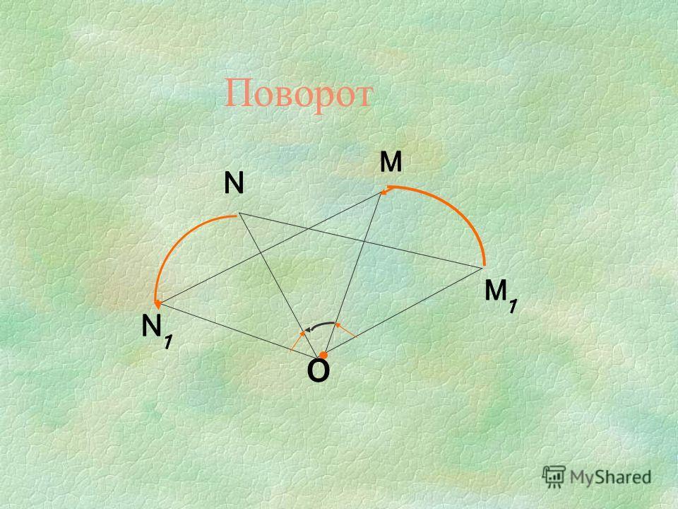 Поворот Поворот является движением т.е. Отображением плоскости на себя, сохраняющим расстояния.