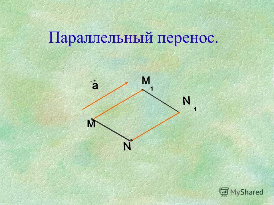 Параллельный перенос. §Пусть вектор а -- данный вектор. Параллельным переносом на вектор а называется отображение плоскости на себя, при котором каждая точка М отображается в такую точку М 1, что вектор ММ 1 равен вектору а. §Параллельный перенос явл
