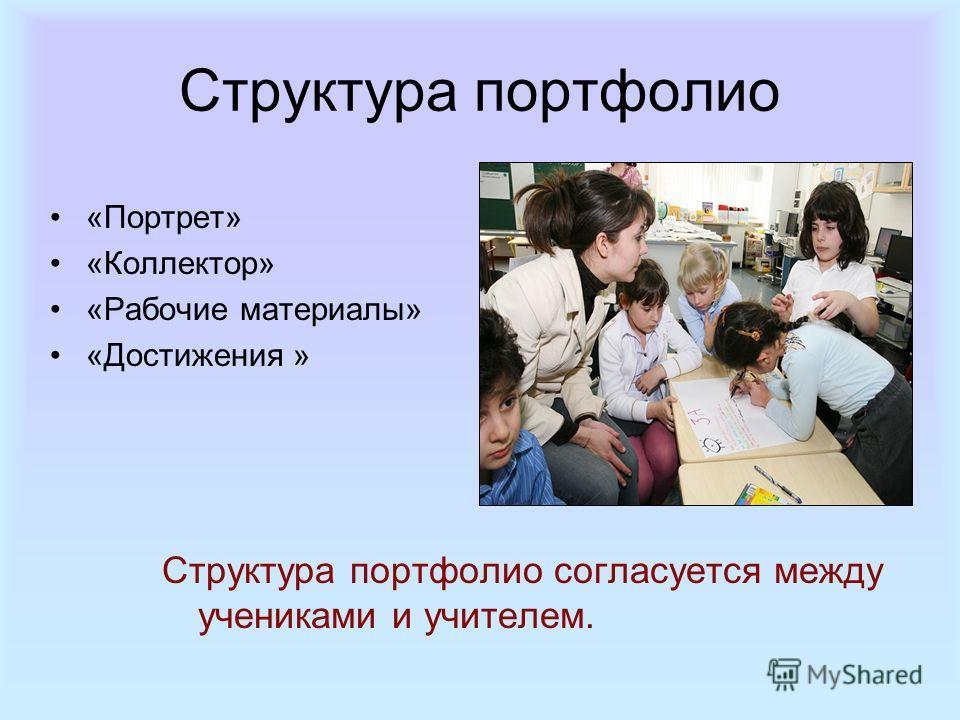 Структура портфолио «Портрет» «Коллектор» «Рабочие материалы» «Достижения » Структура портфолио согласуется между учениками и учителем.