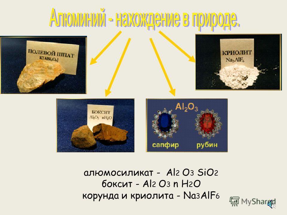 алюмосиликат - Al 2 O 3 SiO 2 боксит - Al 2 O 3 n H 2 O корунда и криолита - Na 3 AlF 6