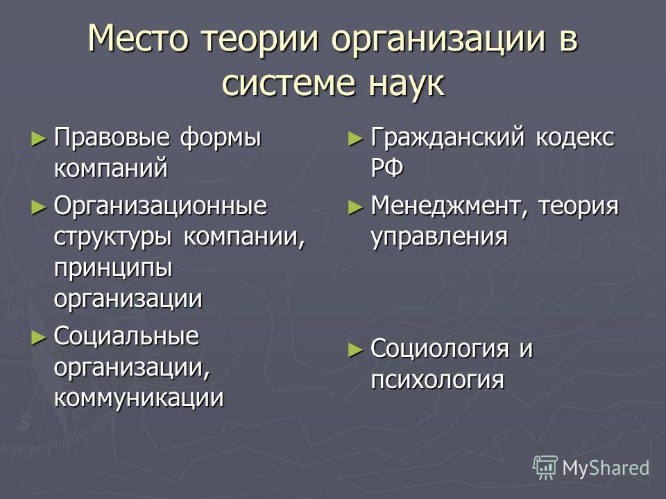 Место теории организации в системе наук Правовые формы компаний Правовые формы компаний Организационные структуры компании, принципы организации Организационные структуры компании, принципы организации Социальные организации, коммуникации Социальные