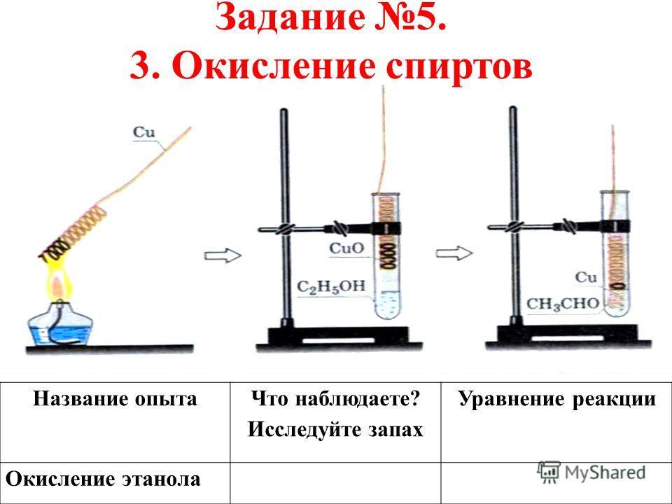 Задание 5. 3. Окисление спиртов Название опыта Что наблюдаете? Исследуйте запах Уравнение реакции Окисление этанола