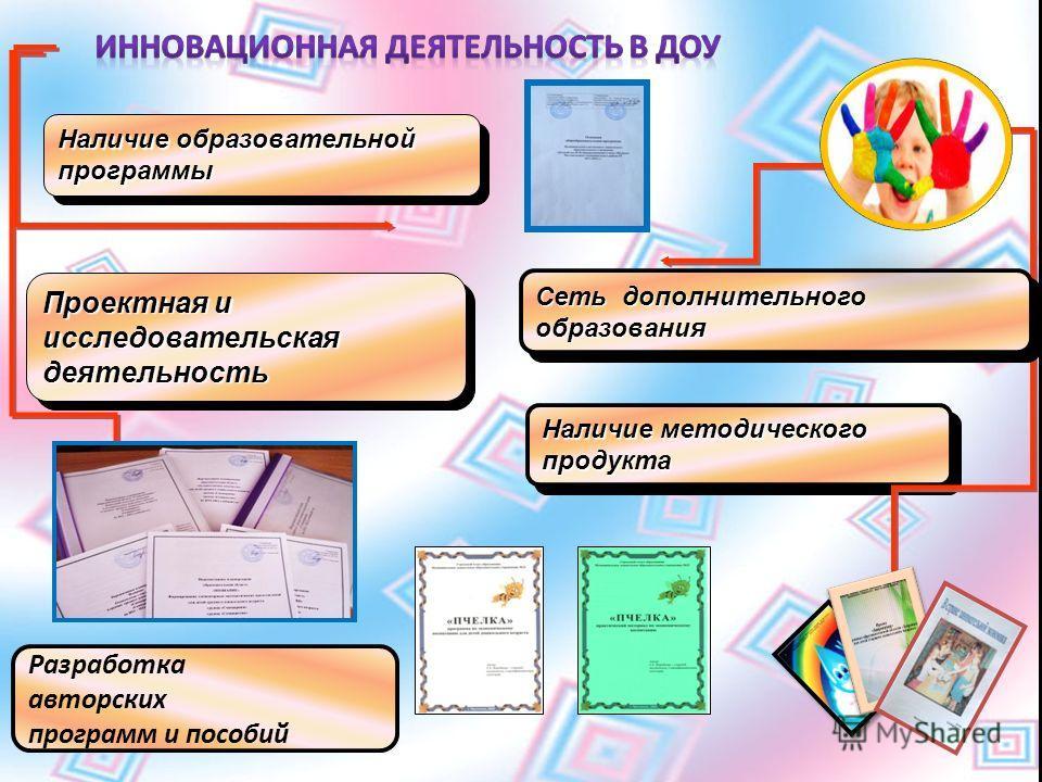 Наличие методического продукта Наличие образовательной программы Сеть дополнительного образования Проектная и исследовательская деятельность Разработка авторских программ и пособий