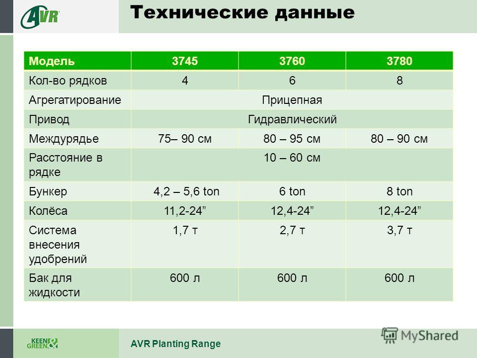 AVR Planting Range Технические данные Модель374537603780 Кол-во рядков468 АгрегатированиеПрицепная ПриводГидравлический Междурядье75– 90 см80 – 95 см80 – 90 см Расстояние в рядке 10 – 60 см Бункер 4,2 – 5,6 ton6 ton8 ton Колёса11,2-2412,4-24 Система