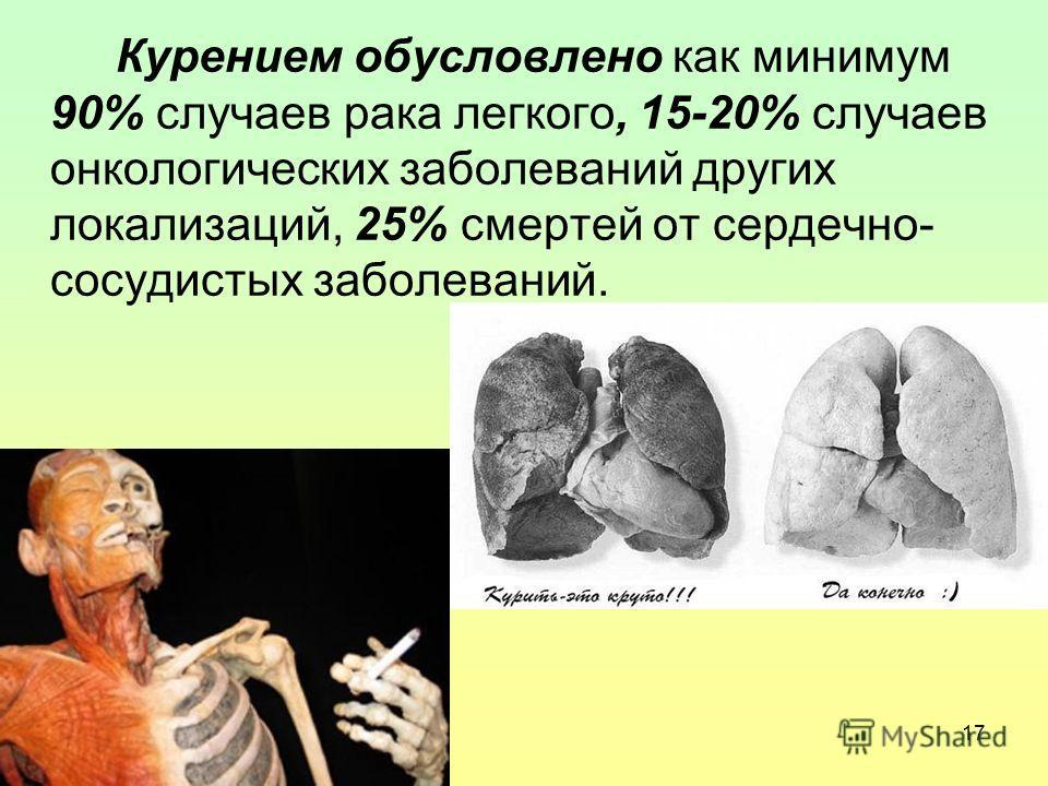 17 Курением обусловлено как минимум 90% случаев рака легкого, 15-20% случаев онкологических заболеваний других локализаций, 25% смертей от сердечно- сосудистых заболеваний.