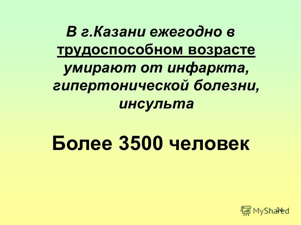 24 В г.Казани ежегодно в трудоспособном возрасте умирают от инфаркта, гипертонической болезни, инсульта Более 3500 человек