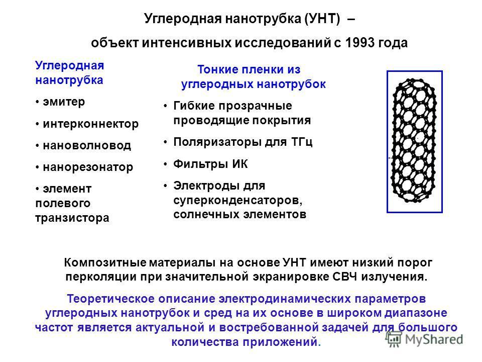 Композитные материалы на основе УНТ имеют низкий порог перколяции при значительной экранировке СВЧ излучения. Теоретическое описание электродинамических параметров углеродных нанотрубок и сред на их основе в широком диапазоне частот является актуальн