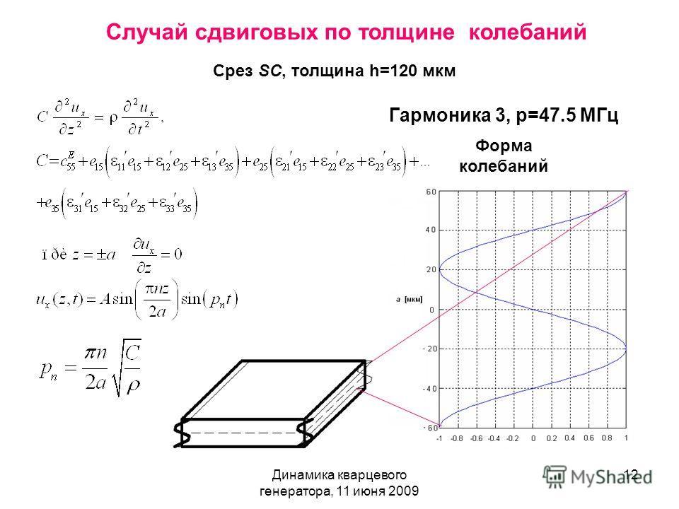 Динамика кварцевого генератора, 11 июня 2009 12 Случай сдвиговых по толщине колебаний Срез SC, толщина h=120 мкм Гармоника 3, p=47.5 МГц Форма колебаний