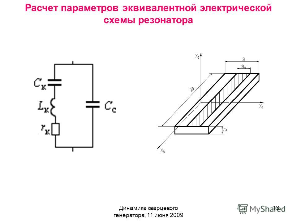 Динамика кварцевого генератора, 11 июня 2009 13 Расчет параметров эквивалентной электрической схемы резонатора