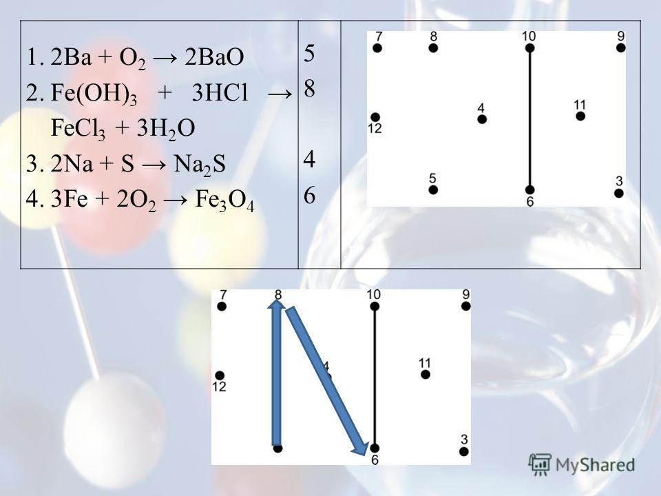 1.2Ba + O 2 2BaO 2.Fe(OH) 3 + 3HCl FeCl 3 + 3H 2 O 3.2Na + S Na 2 S 4.3Fe + 2O 2 Fe 3 O 4 58465846