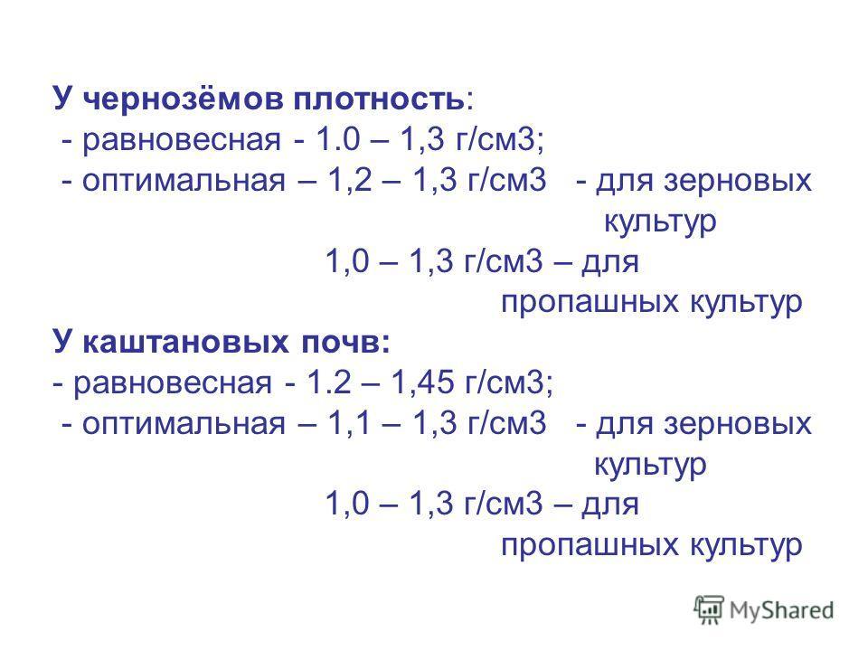 У чернозёмов плотность: - равновесная - 1.0 – 1,3 г/см3; - оптимальная – 1,2 – 1,3 г/см3 - для зерновых культур 1,0 – 1,3 г/см3 – для пропашных культур У каштановых почв: - равновесная - 1.2 – 1,45 г/см3; - оптимальная – 1,1 – 1,3 г/см3 - для зерновы