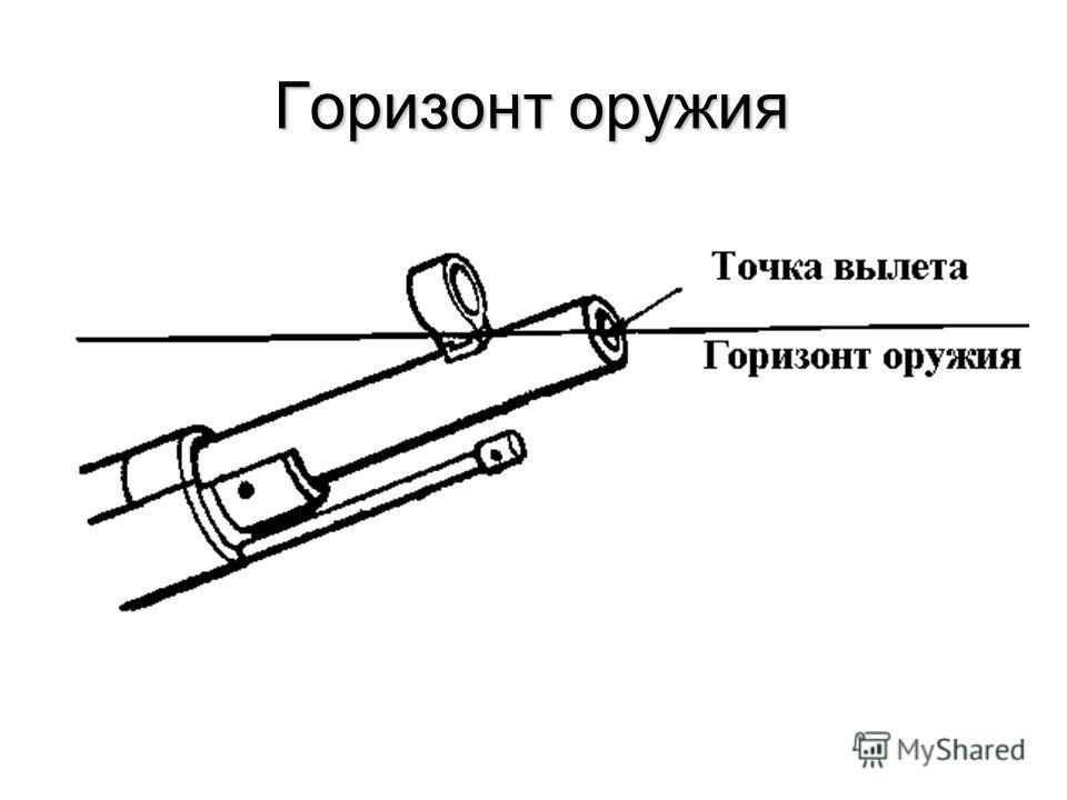 Горизонт оружия