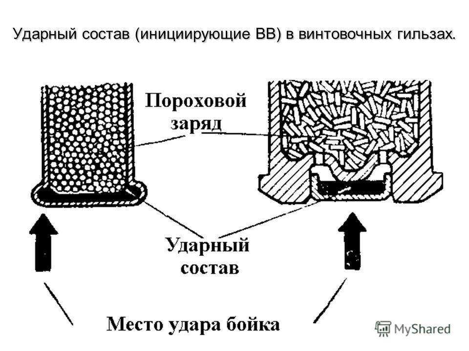 Ударный состав (инициирующие ВВ) в винтовочных гильзах.