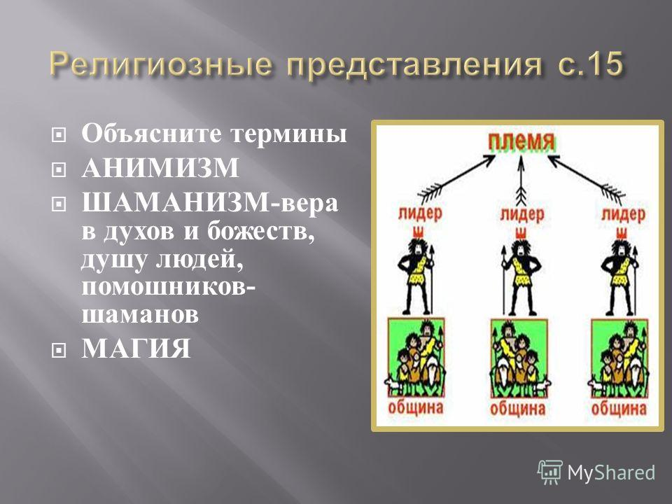 Объясните термины АНИМИЗМ ШАМАНИЗМ - вера в духов и божеств, душу людей, помошников - шаманов МАГИЯ