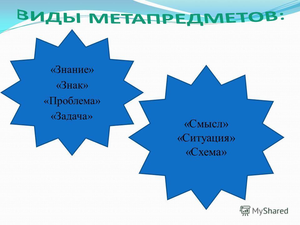 «Знание» «Знак» « Проблема» «Задача » «Смысл» «Ситуация» «Схема»