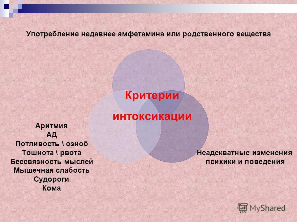 Стимуляторы АмфетаминыЭкстазиКофеинизм Стимуляторы