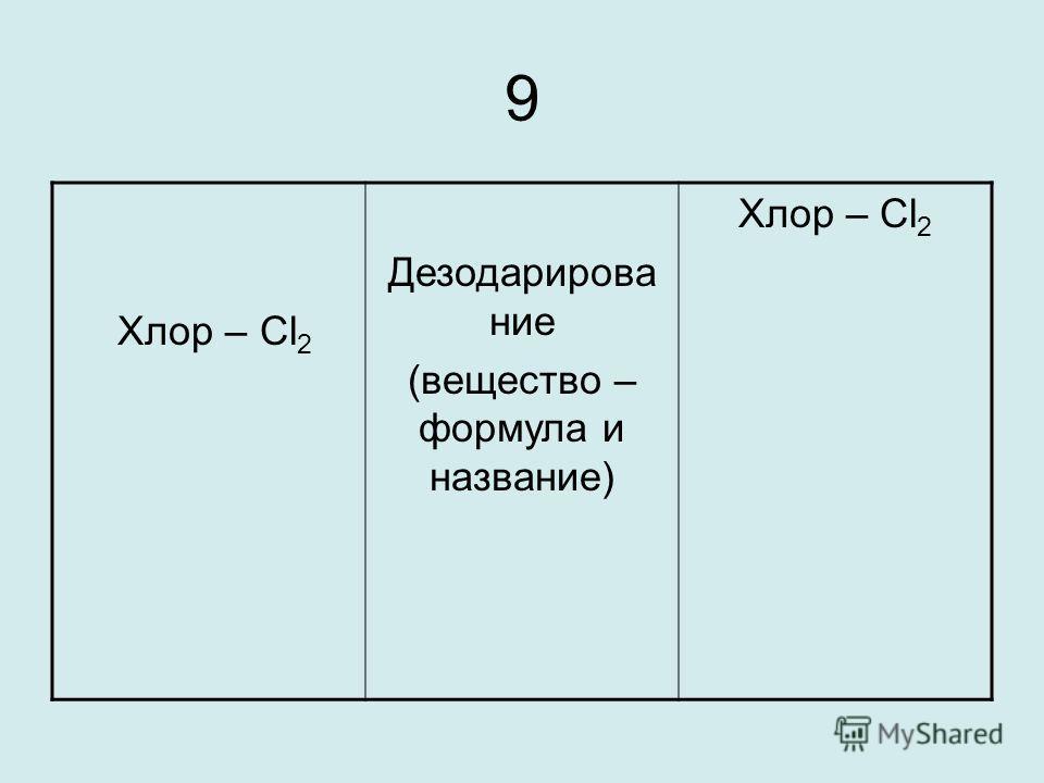 9 Хлор – Cl 2 Дезодарирова ние (вещество – формула и название) Хлор – Cl 2