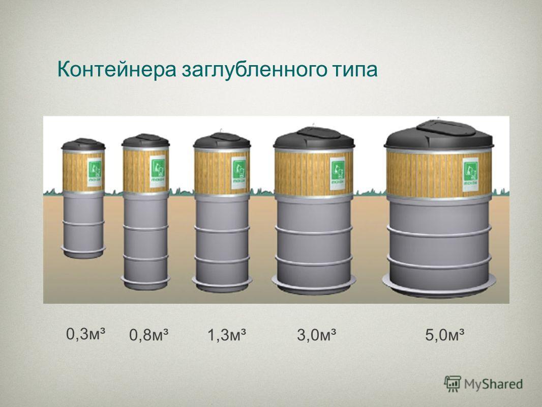 Контейнера заглубленного типа 0,3м³ 0,8м³1,3м³3,0м³5,0м³