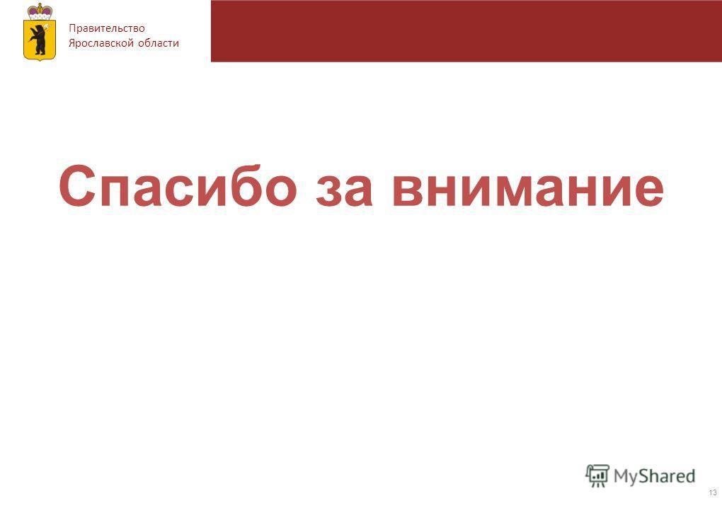 Правительство Ярославской области Спасибо за внимание 13