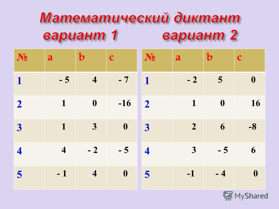 abc 1 - 5 4 - 7 2 1 0 -16 3 1 3 0 4 4 - 2 - 5 5 - 1 4 0 abc 1 - 2 5 0 2 1 0 16 3 2 6 -8 4 3 - 5 6 5 - 4 0