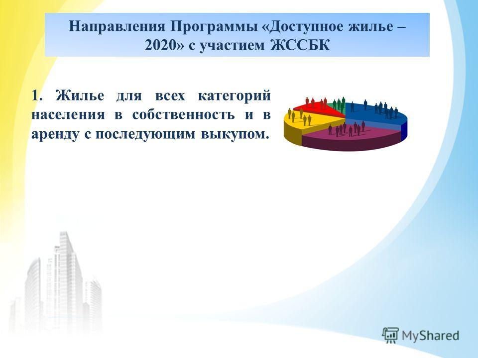 Направления Программы «Доступное жилье – 2020» с участием ЖССБК 1. Жилье для всех категорий населения в собственность и в аренду с последующим выкупом.
