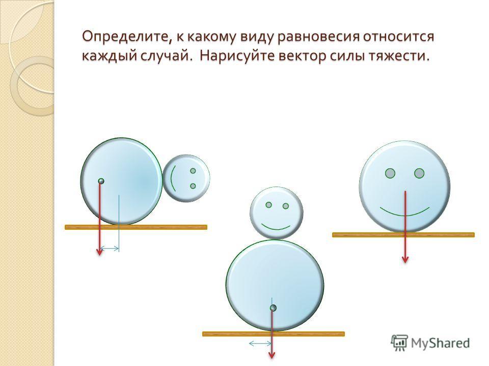 Определите, к какому виду равновесия относится каждый случай. Нарисуйте вектор силы тяжести.