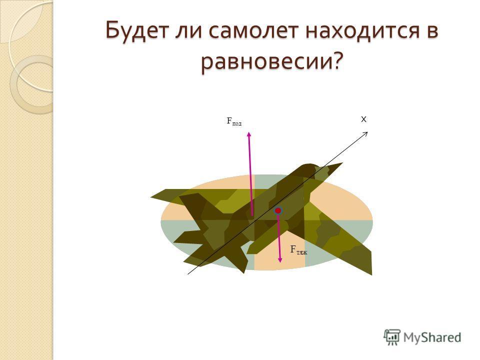 Будет ли самолет находится в равновесии ? F тяж F под х