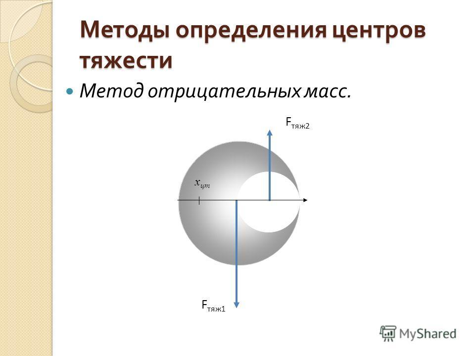 Методы определения центров тяжести Метод отрицательных масс. F тяж1 F тяж2 x цт