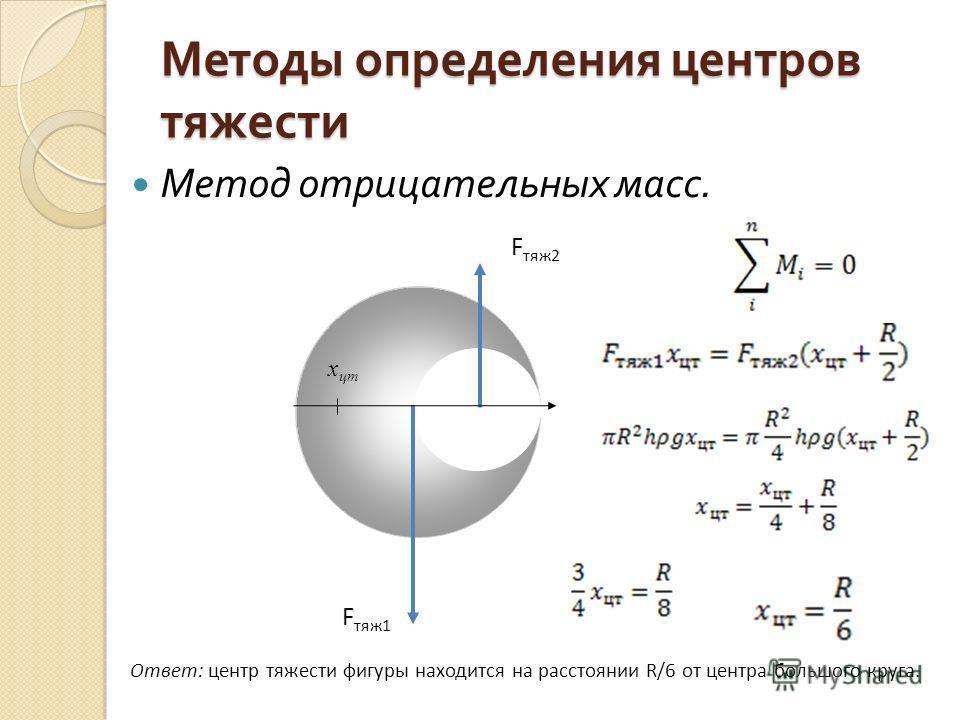 Методы определения центров тяжести Метод отрицательных масс. F тяж1 F тяж2 x цт Ответ: центр тяжести фигуры находится на расстоянии R/6 от центра большого круга.