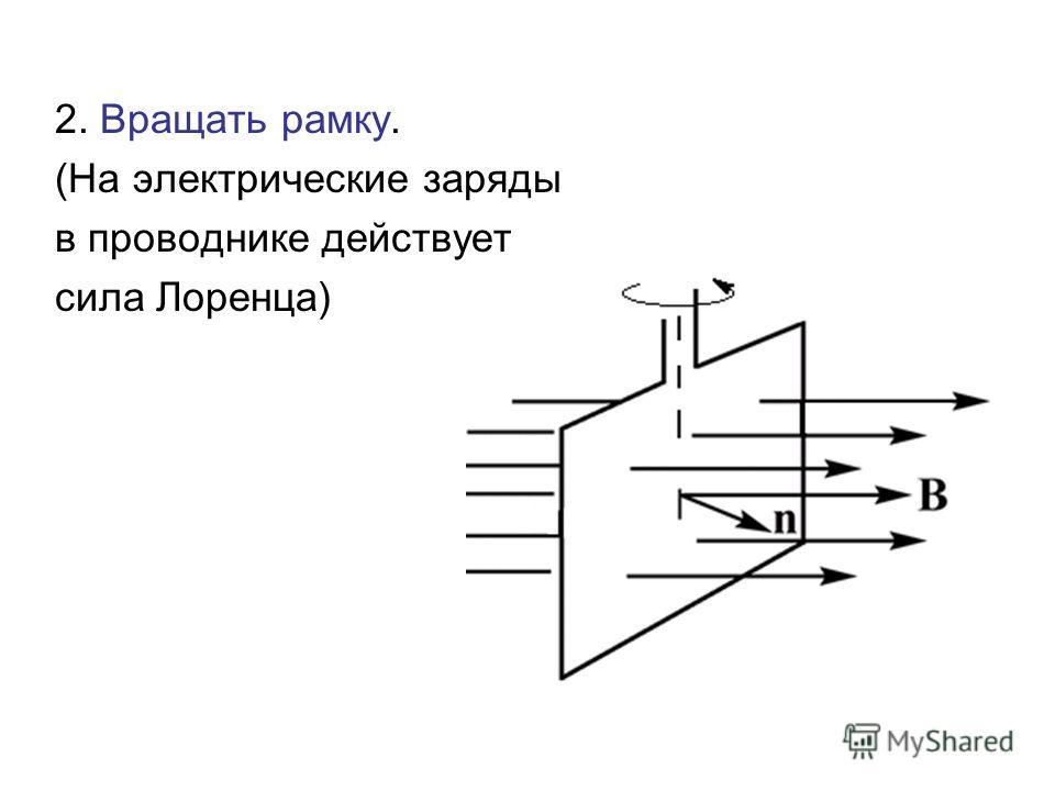 2. Вращать рамку. (На электрические заряды в проводнике действует сила Лоренца)